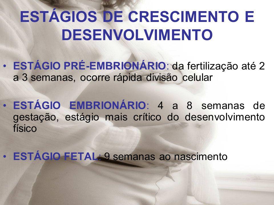 ESTÁGIOS DE CRESCIMENTO E DESENVOLVIMENTO ESTÁGIO PRÉ-EMBRIONÁRIO: da fertilização até 2 a 3 semanas, ocorre rápida divisão celular ESTÁGIO EMBRIONÁRI