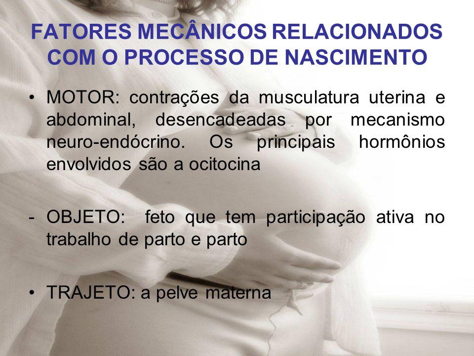 FATORES MECÂNICOS RELACIONADOS COM O PROCESSO DE NASCIMENTO MOTOR: contrações da musculatura uterina e abdominal, desencadeadas por mecanismo neuro-en