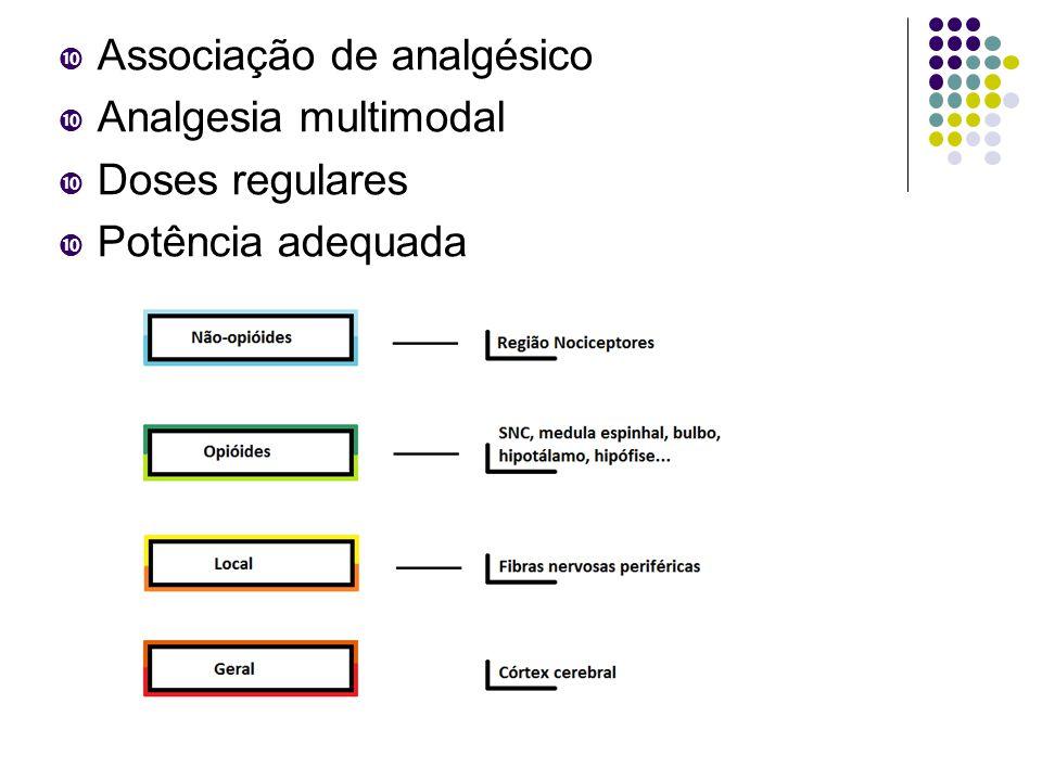  Associação de analgésico  Analgesia multimodal  Doses regulares  Potência adequada