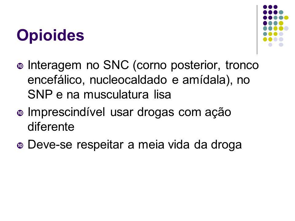 Opioides  Interagem no SNC (corno posterior, tronco encefálico, nucleocaldado e amídala), no SNP e na musculatura lisa  Imprescindível usar drogas com ação diferente  Deve-se respeitar a meia vida da droga