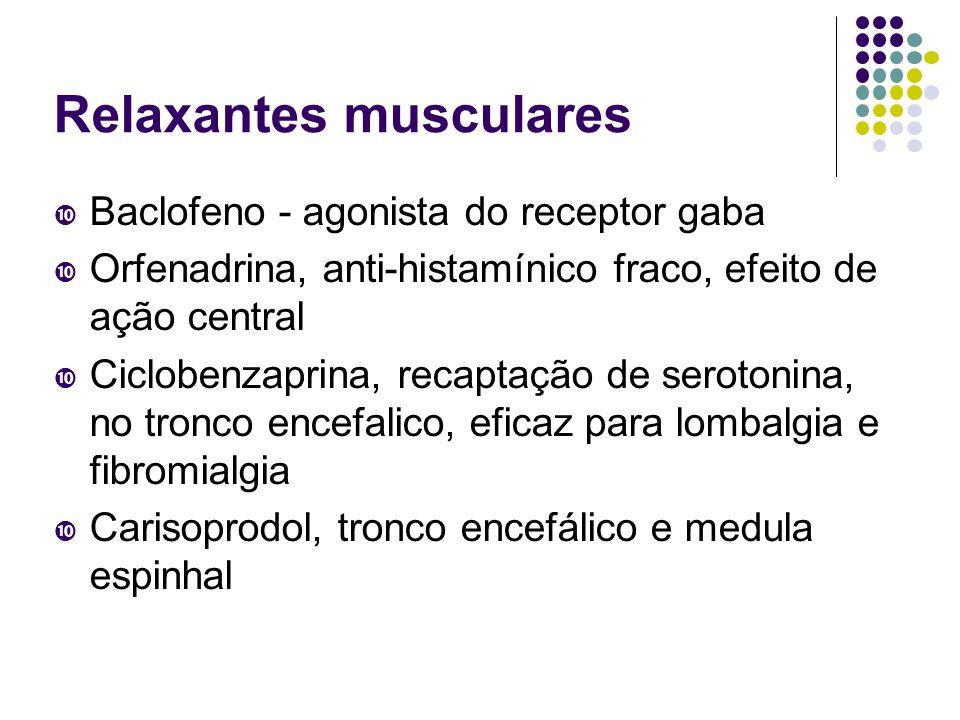 Relaxantes musculares  Baclofeno - agonista do receptor gaba  Orfenadrina, anti-histamínico fraco, efeito de ação central  Ciclobenzaprina, recaptação de serotonina, no tronco encefalico, eficaz para lombalgia e fibromialgia  Carisoprodol, tronco encefálico e medula espinhal