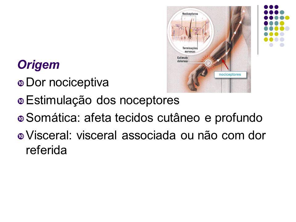 Origem  Dor nociceptiva  Estimulação dos noceptores  Somática: afeta tecidos cutâneo e profundo  Visceral: visceral associada ou não com dor referida