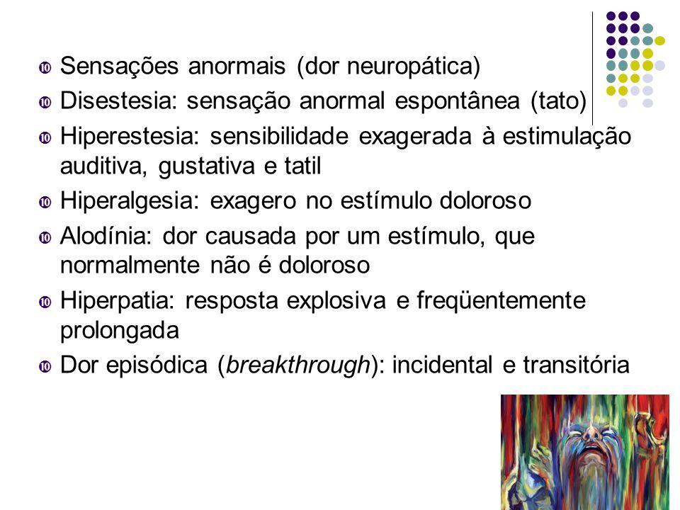  Sensações anormais (dor neuropática)  Disestesia: sensação anormal espontânea (tato)  Hiperestesia: sensibilidade exagerada à estimulação auditiva, gustativa e tatil  Hiperalgesia: exagero no estímulo doloroso  Alodínia: dor causada por um estímulo, que normalmente não é doloroso  Hiperpatia: resposta explosiva e freqüentemente prolongada  Dor episódica (breakthrough): incidental e transitória