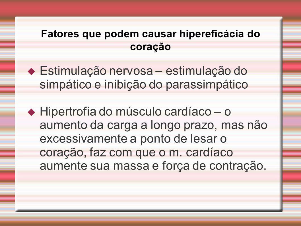 Fatores que podem causar hipereficácia do coração  Estimulação nervosa – estimulação do simpático e inibição do parassimpático  Hipertrofia do múscu