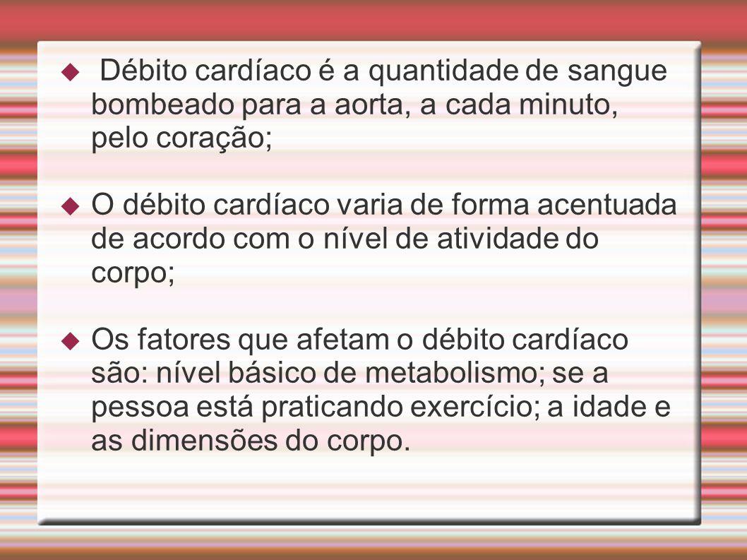  Débito cardíaco é a quantidade de sangue bombeado para a aorta, a cada minuto, pelo coração;  O débito cardíaco varia de forma acentuada de acordo