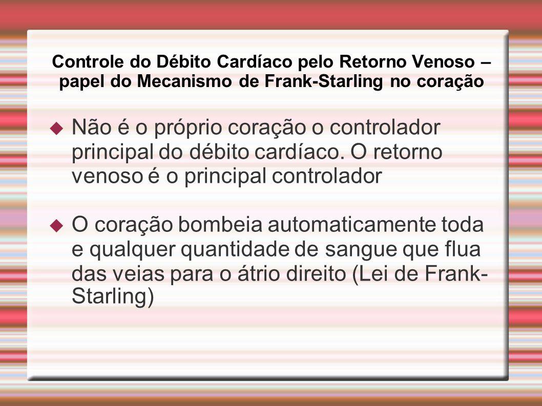 Controle do Débito Cardíaco pelo Retorno Venoso – papel do Mecanismo de Frank-Starling no coração  Não é o próprio coração o controlador principal do
