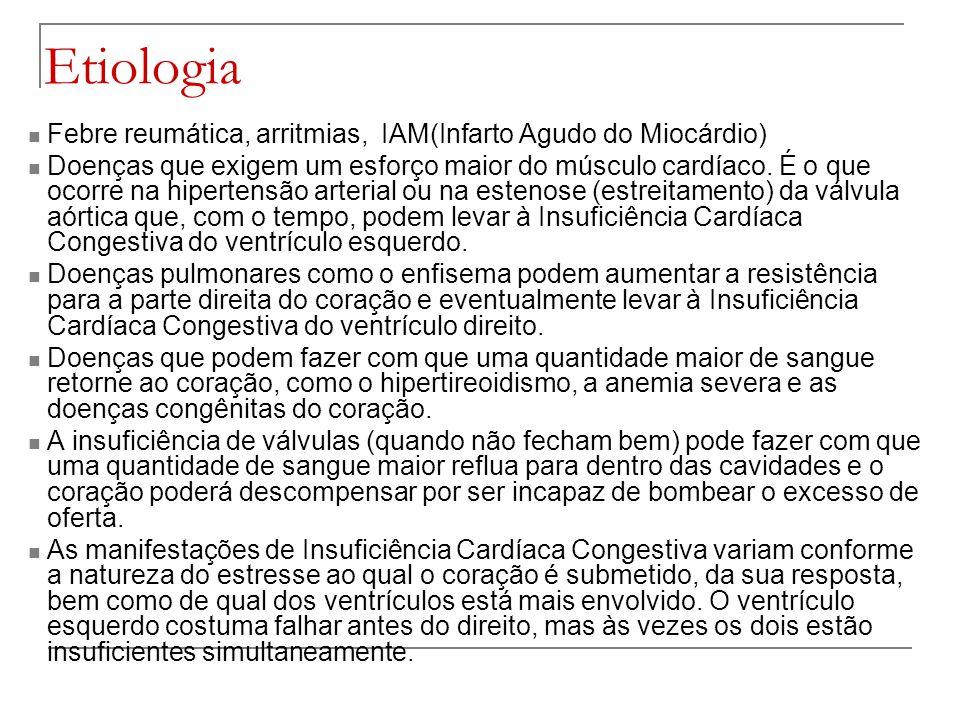 Etiologia Febre reumática, arritmias, IAM(Infarto Agudo do Miocárdio) Doenças que exigem um esforço maior do músculo cardíaco. É o que ocorre na hiper