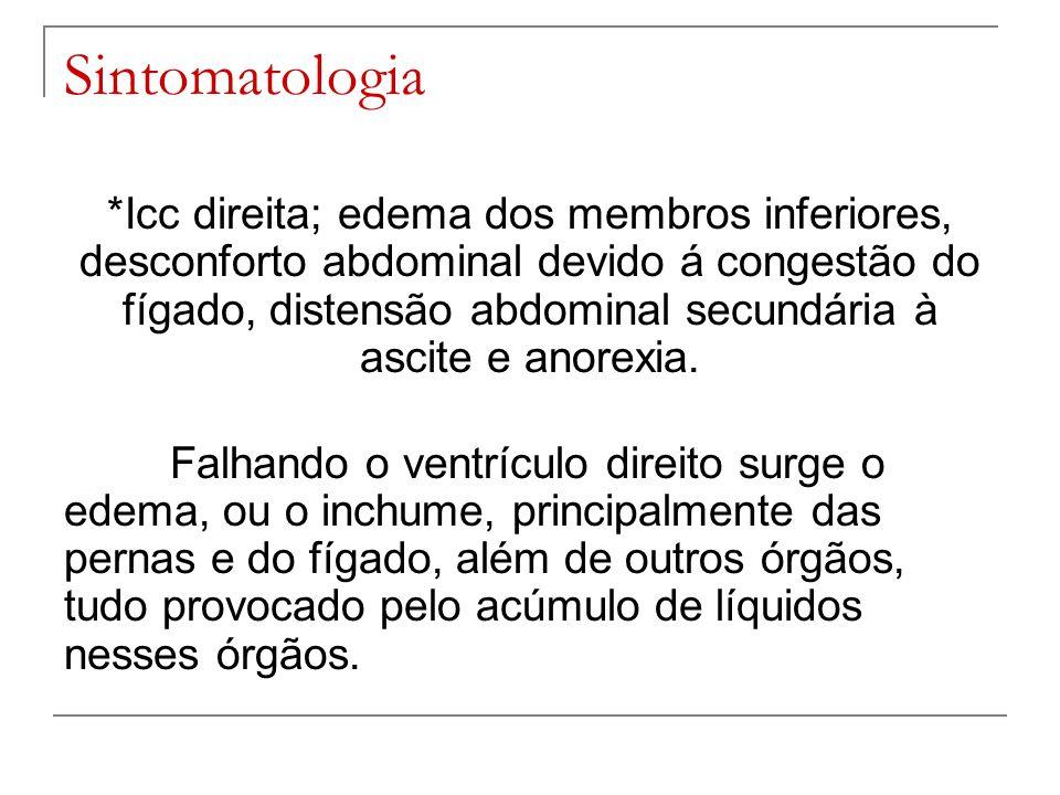 Sintomatologia *Icc direita; edema dos membros inferiores, desconforto abdominal devido á congestão do fígado, distensão abdominal secundária à ascite