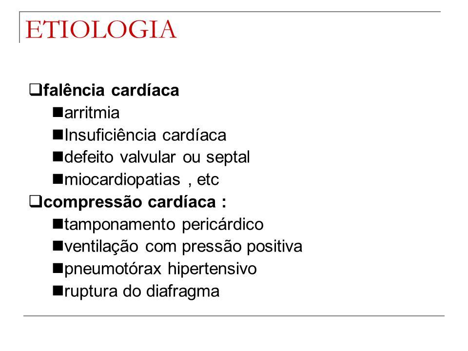 ETIOLOGIA  falência cardíaca arritmia Insuficiência cardíaca defeito valvular ou septal miocardiopatias, etc  compressão cardíaca : tamponamento per