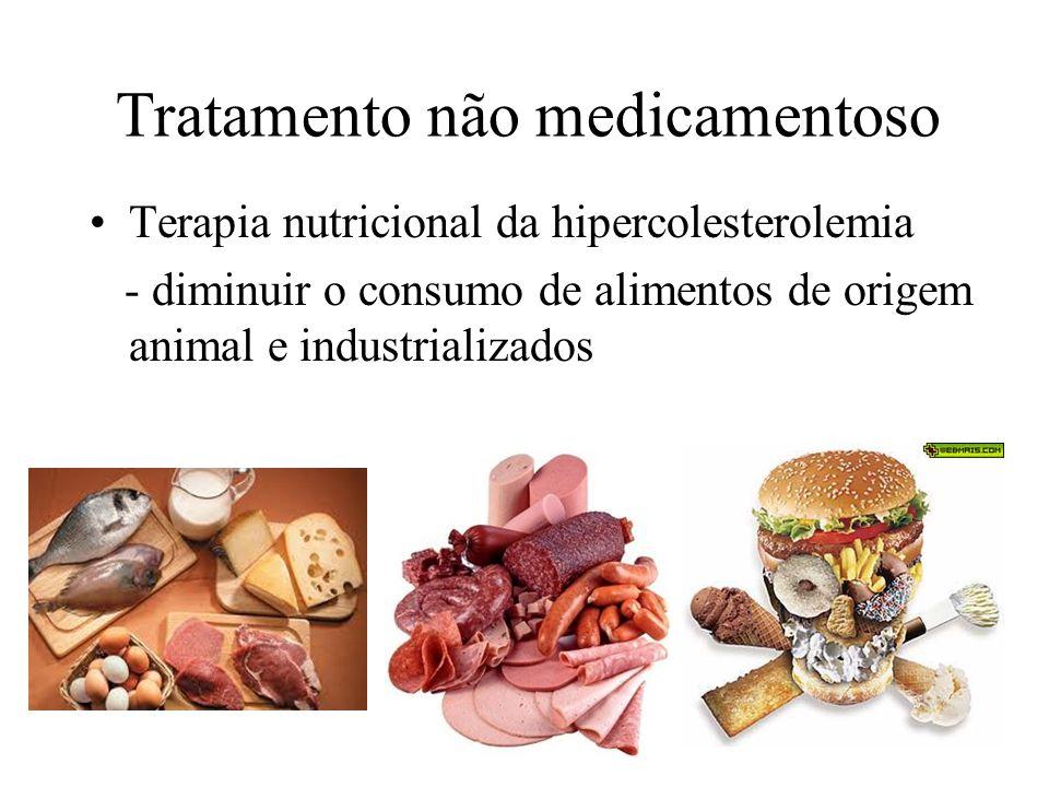 Tratamento não medicamentoso Terapia nutricional da hipercolesterolemia - diminuir o consumo de alimentos de origem animal e industrializados