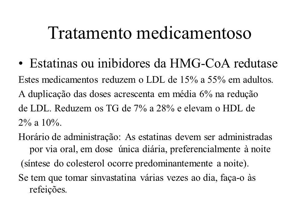 Tratamento medicamentoso Estatinas ou inibidores da HMG-CoA redutase Estes medicamentos reduzem o LDL de 15% a 55% em adultos. A duplicação das doses