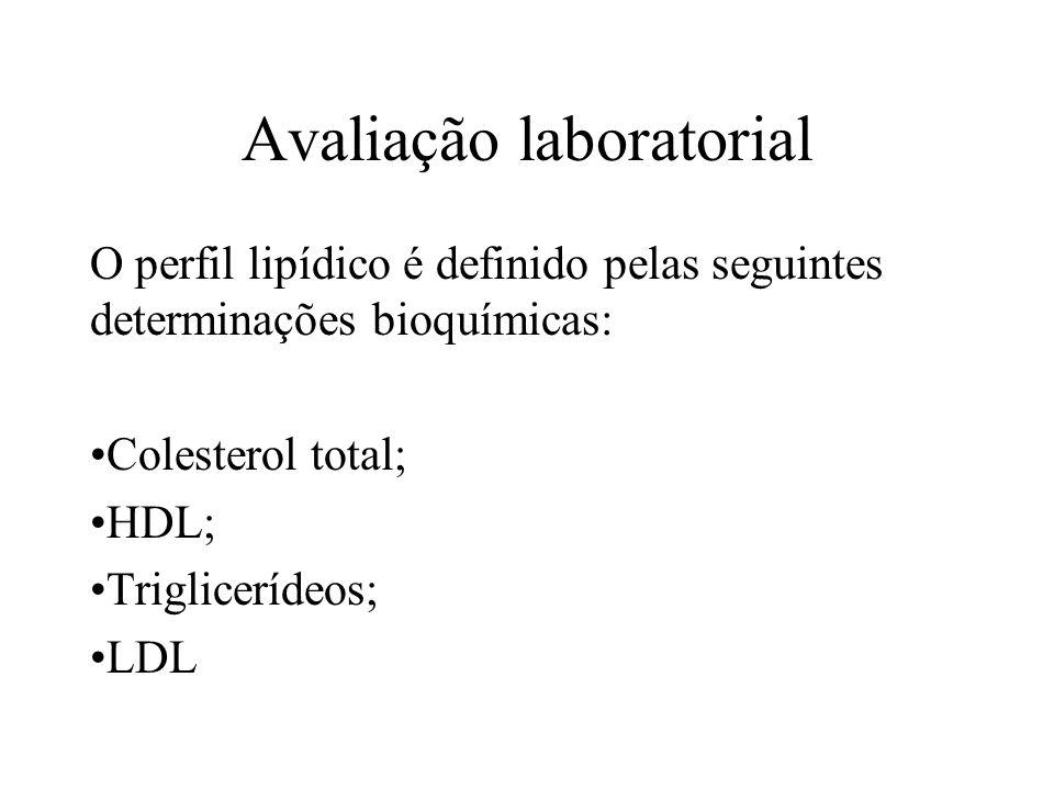 Avaliação laboratorial O perfil lipídico é definido pelas seguintes determinações bioquímicas: Colesterol total; HDL; Triglicerídeos; LDL