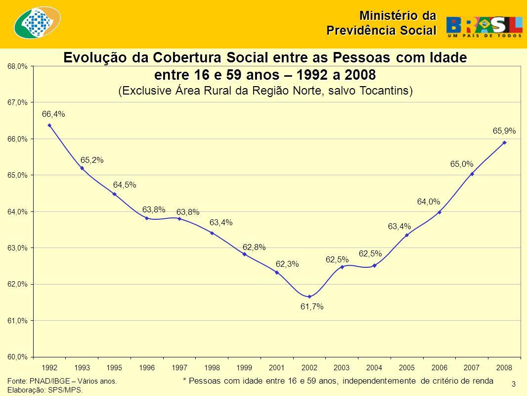 Resultado Geral do Simples Nacional Simples Nacional Simples Federal Junho 2007Janeiro 2010 Ministério da Previdência Social 14