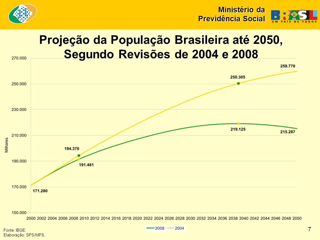 Nº APS: 182 PEX: 100 Obras: 55 R$ 160,1 milhões Expansão + recuperação da rede de atendimento em São Paulo Agências existentes Expansão da rede 28 Ministério da Previdência Social