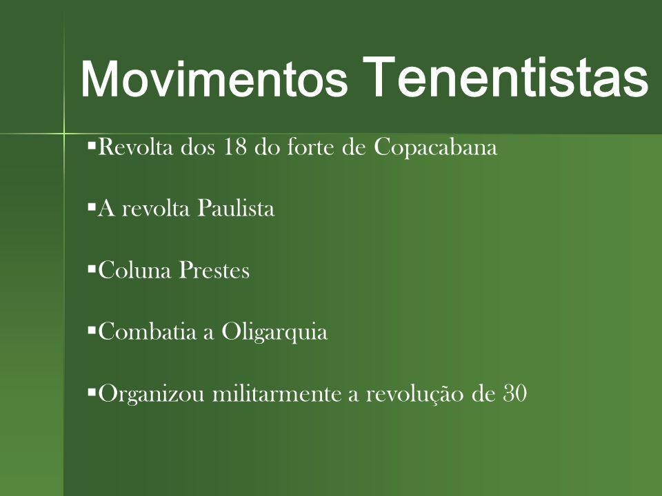 Movimentos Tenentistas  Revolta dos 18 do forte de Copacabana  A revolta Paulista  Coluna Prestes  Combatia a Oligarquia  Organizou militarmente a revolução de 30