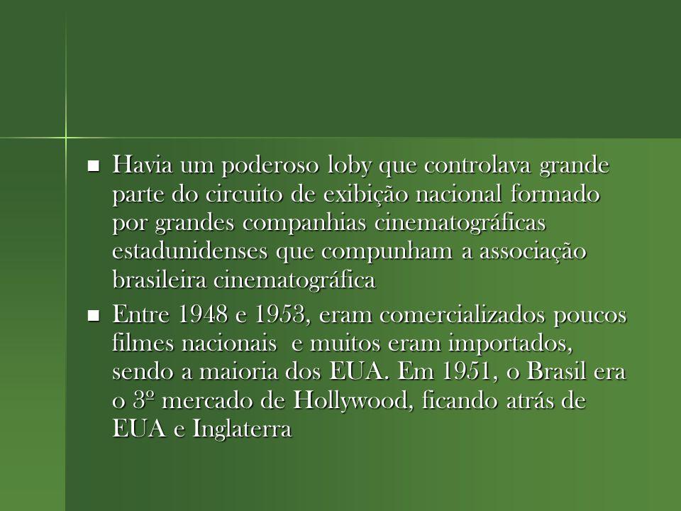 Havia um poderoso loby que controlava grande parte do circuito de exibição nacional formado por grandes companhias cinematográficas estadunidenses que compunham a associação brasileira cinematográfica Havia um poderoso loby que controlava grande parte do circuito de exibição nacional formado por grandes companhias cinematográficas estadunidenses que compunham a associação brasileira cinematográfica Entre 1948 e 1953, eram comercializados poucos filmes nacionais e muitos eram importados, sendo a maioria dos EUA.