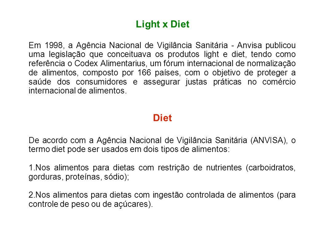 Light x Diet Em 1998, a Agência Nacional de Vigilância Sanitária - Anvisa publicou uma legislação que conceituava os produtos light e diet, tendo como