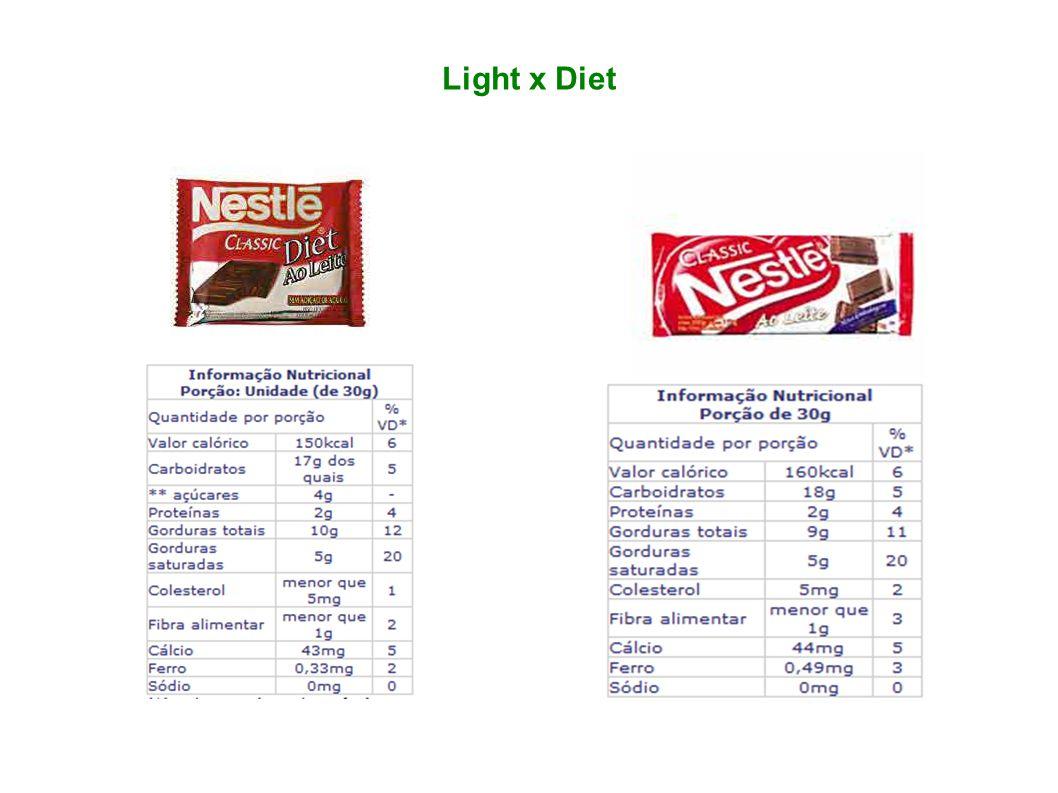 Light x Diet