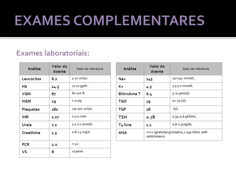 Análise Valor do doente Valor de referência Análise Valor do doente Valor de referência Leucócitos6.2 4-10 10 3 /µL Na+143 137-145 mmol/L Hb14.3 13-17.5g/dL K+4.3 3.5-5.0 mmol/L VGM87 80-100 fL Bilirrubina T6.4 5-21 μmol/L HGM29 > 27 pg TGO19 21-72 U/L Plaquetas180 150-500 10 3 /µL TGP18 U/L INR1.07 0.5-3 ratio TSH0.78 0.34-5.6 µUl/mL Ureia7.2 3.2-7.1 mmol/L T4 livre1.1 0.8-1.9 ng/dL Creatinina1.3 0.8-1.5 mg/d ANA ++++ (granular grosseiro, > 240 U/mL anti- centrómero) PCR2.0 < 5.0 VS8 <10mm Exames laboratoriais: