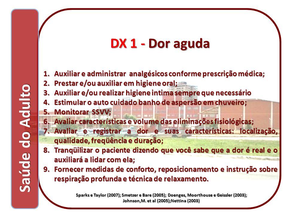 DX 1 - Dor aguda 1.Auxiliar e administrar analgésicos conforme prescrição médica; 2.Prestar e/ou auxiliar em higiene oral; 3.Auxiliar e/ou realizar hi