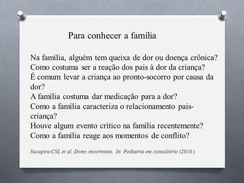Para conhecer a família Na família, alguém tem queixa de dor ou doença crônica.