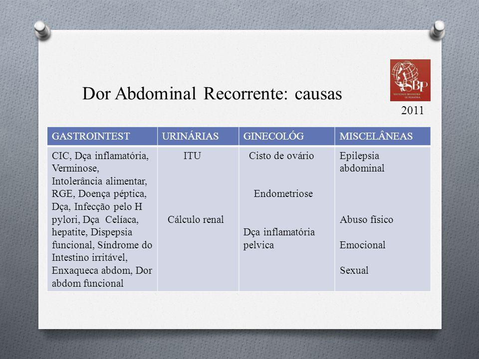 Dor Abdominal Recorrente: causas 2011 GASTROINTESTURINÁRIASGINECOLÓGMISCELÂNEAS CIC, Dça inflamatória, Verminose, Intolerância alimentar, RGE, Doença péptica, Dça, Infecção pelo H pylori, Dça Celíaca, hepatite, Dispepsia funcional, Síndrome do Intestino irritável, Enxaqueca abdom, Dor abdom funcional ITU Cálculo renal Cisto de ovário Endometriose Dça inflamatória pelvica Epilepsia abdominal Abuso físico Emocional Sexual
