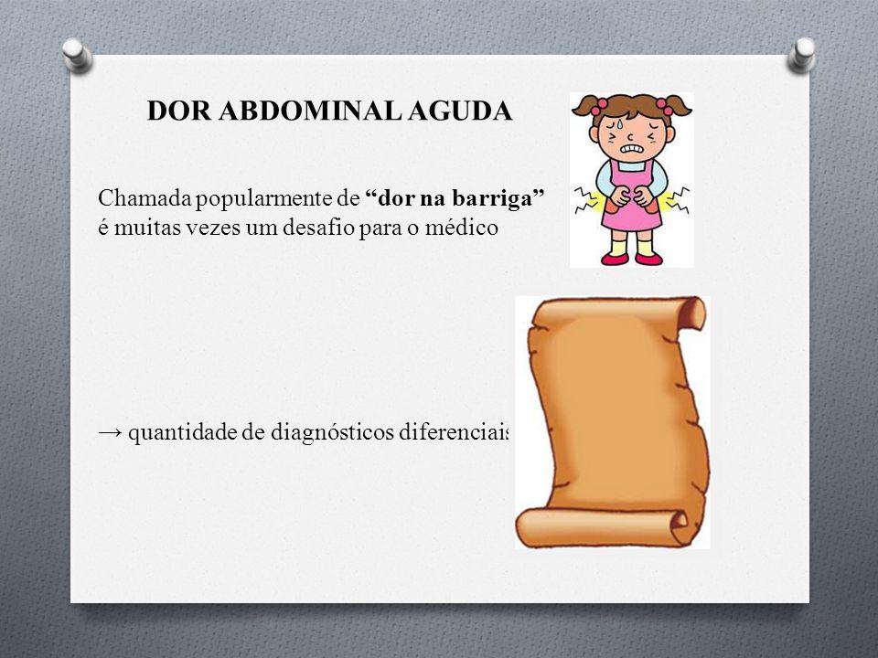 DOR ABDOMINAL AGUDA Chamada popularmente de dor na barriga é muitas vezes um desafio para o médico → quantidade de diagnósticos diferenciais