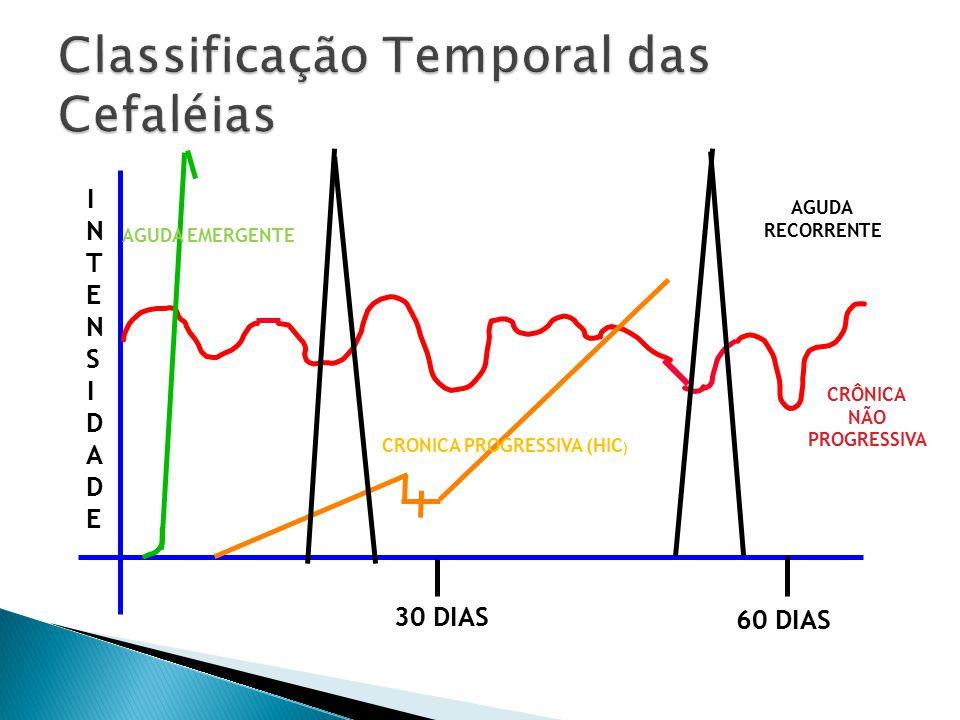 INTENSIDADE INTENSIDADE 30 DIAS 60 DIAS AGUDA EMERGENTE AGUDA RECORRENTE CRONICA PROGRESSIVA (HIC ) CRÔNICA NÃO PROGRESSIVA Classificação Temporal das Cefaléias