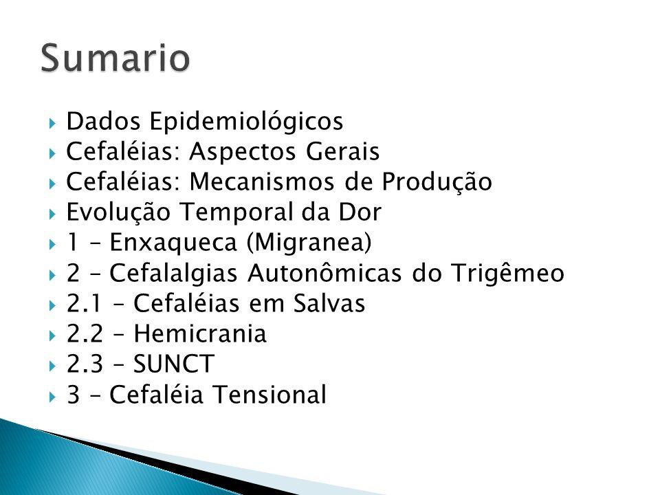 Dados Epidemiológicos  Cefaléias: Aspectos Gerais  Cefaléias: Mecanismos de Produção  Evolução Temporal da Dor  1 – Enxaqueca (Migranea)  2 – Cefalalgias Autonômicas do Trigêmeo  2.1 – Cefaléias em Salvas  2.2 – Hemicrania  2.3 – SUNCT  3 – Cefaléia Tensional