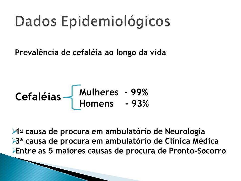  3848 entrevistas em 27 estados do Brasil (18-79 anos de idade)  Enxaqueca: 15.2% (sexo feminino; nos indivíduos com mais de 15 anos de estudo; nos que ganham menos de 5 salários mínimos; nos que não praticam exercícios regularmente)  Prevalência de enxaqueca em mulheres: 20%  Prevalência de CTT: 13% (> sexo masculino e nos indivíduos com mais de 11 anos de estudo) LP Queiroz et al, 2009.