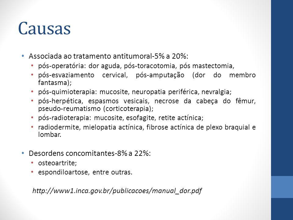 Causas Associada ao tratamento antitumoral-5% a 20%: pós-operatória: dor aguda, pós-toracotomia, pós mastectomia, pós-esvaziamento cervical, pós-amputação (dor do membro fantasma); pós-quimioterapia: mucosite, neuropatia periférica, nevralgia; pós-herpética, espasmos vesicais, necrose da cabeça do fêmur, pseudo-reumatismo (corticoterapia); pós-radioterapia: mucosite, esofagite, retite actínica; radiodermite, mielopatia actínica, fibrose actínica de plexo braquial e lombar.