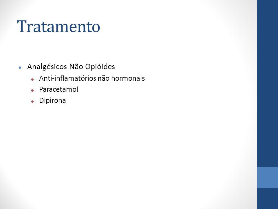 Tratamento Analgésicos Não Opióides  Anti-inflamatórios não hormonais  Paracetamol  Dipirona