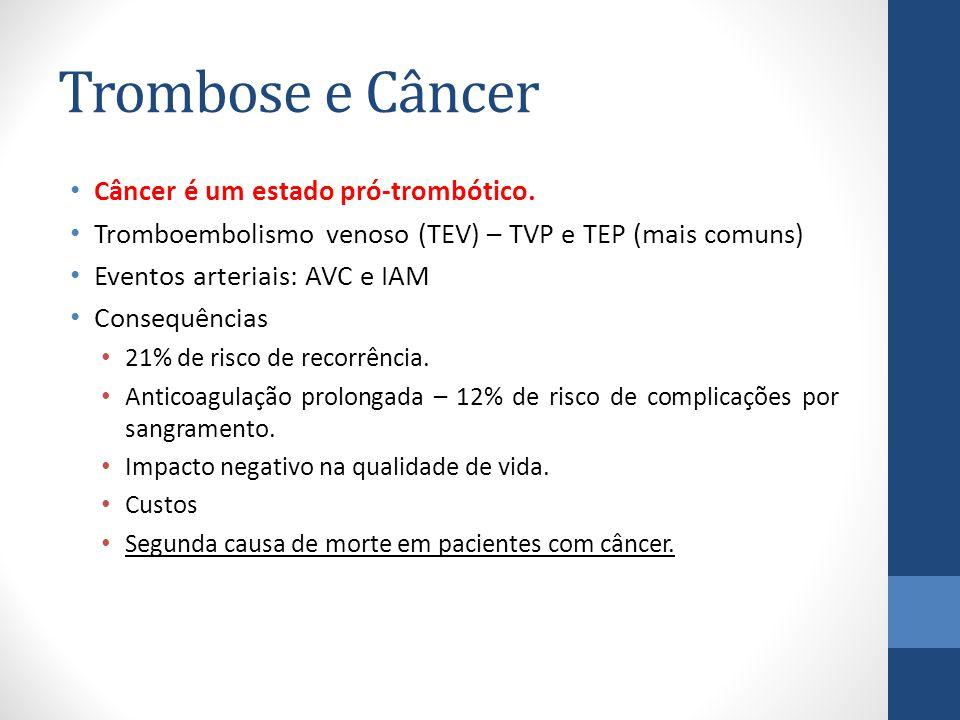 Fisiopatologia Produção de moléculas pró coagulantes pelo tumor (fator tecidual).
