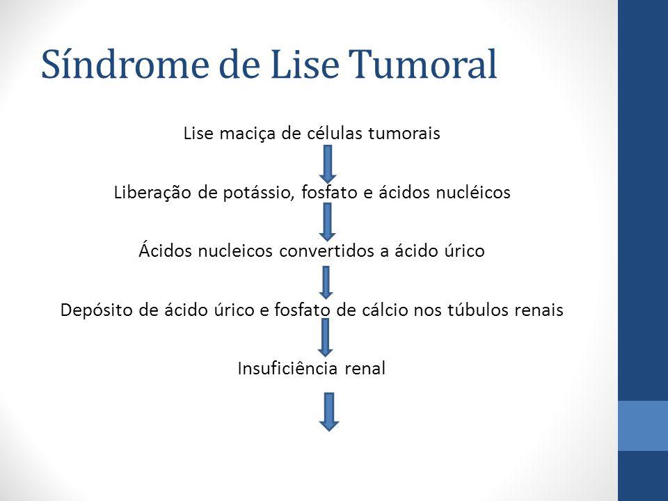 Síndrome de Lise Tumoral Lise maciça de células tumorais Liberação de potássio, fosfato e ácidos nucléicos Ácidos nucleicos convertidos a ácido úrico Depósito de ácido úrico e fosfato de cálcio nos túbulos renais Insuficiência renal