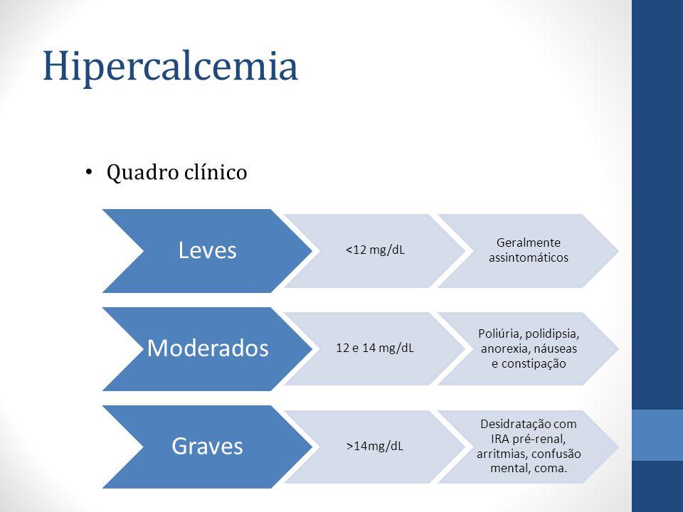 Hipercalcemia Leves <12 mg/dL Geralmente assintomáticos Moderados 12 e 14 mg/dL Poliúria, polidipsia, anorexia, náuseas e constipação Graves >14mg/dL Desidratação com IRA pré-renal, arritmias, confusão mental, coma.