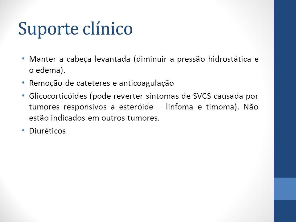 Suporte clínico Manter a cabeça levantada (diminuir a pressão hidrostática e o edema).