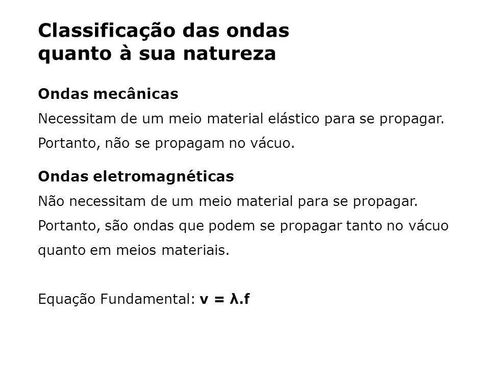 Classificação das ondas quanto à sua natureza Ondas mecânicas Necessitam de um meio material elástico para se propagar.
