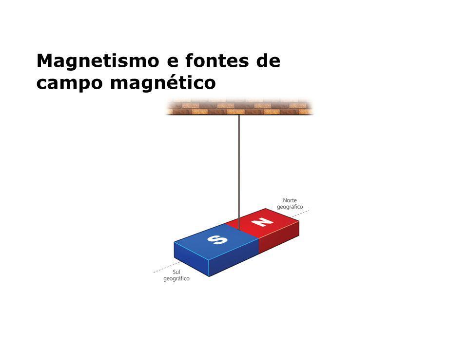 Magnetismo e fontes de campo magnético