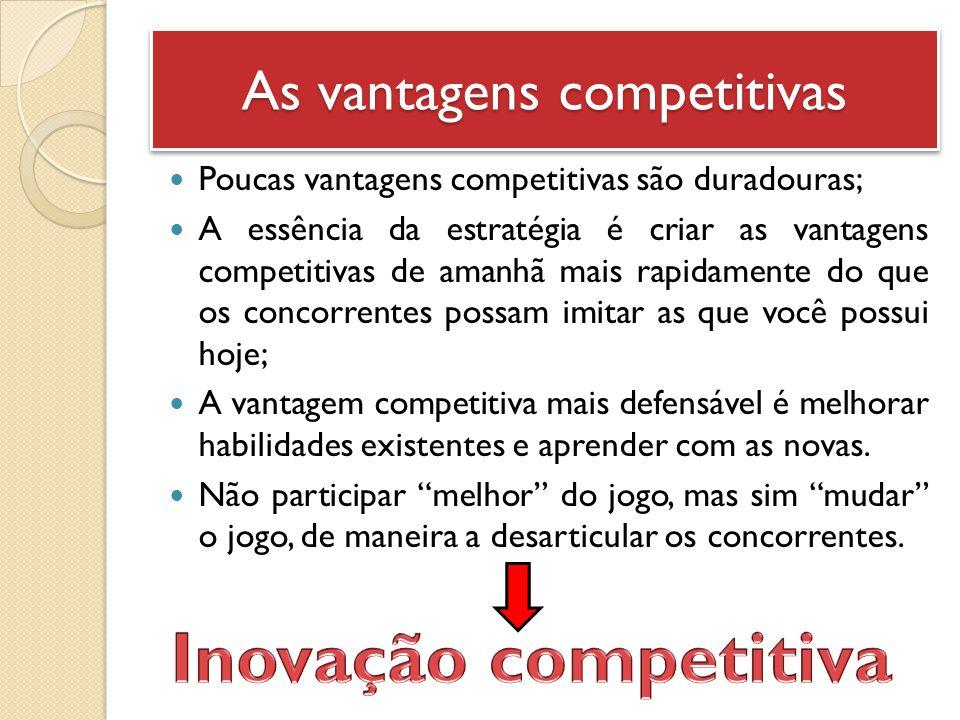 As vantagens competitivas Poucas vantagens competitivas são duradouras; A essência da estratégia é criar as vantagens competitivas de amanhã mais rapi