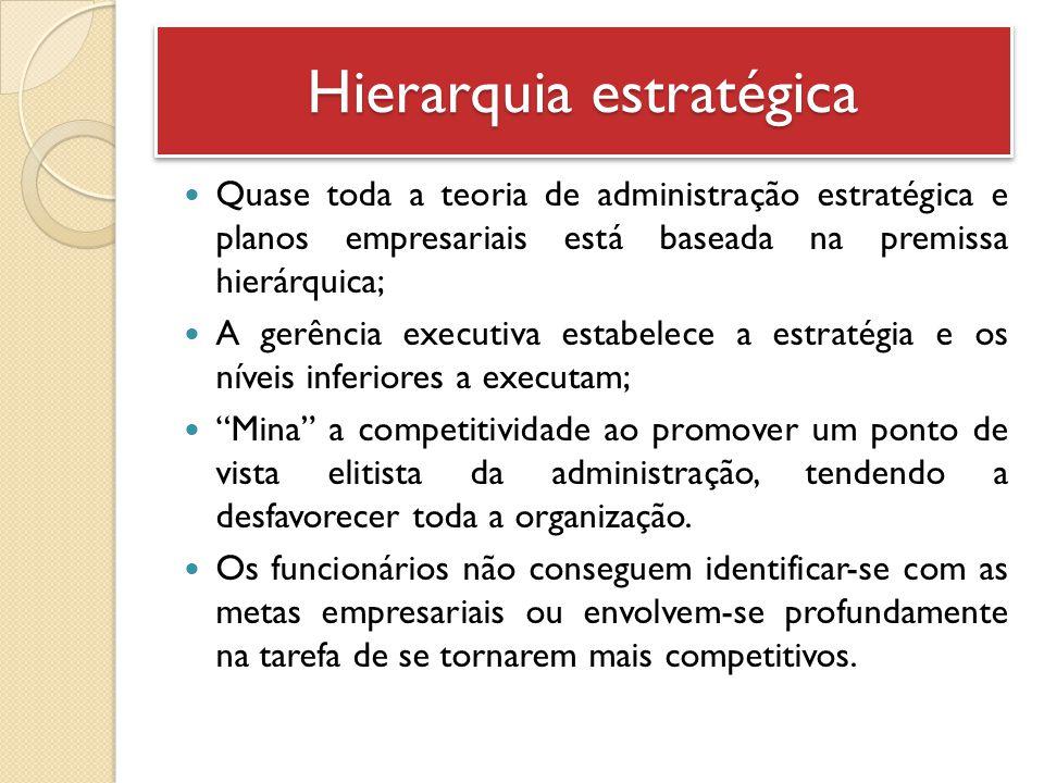 Hierarquia estratégica Quase toda a teoria de administração estratégica e planos empresariais está baseada na premissa hierárquica; A gerência executi