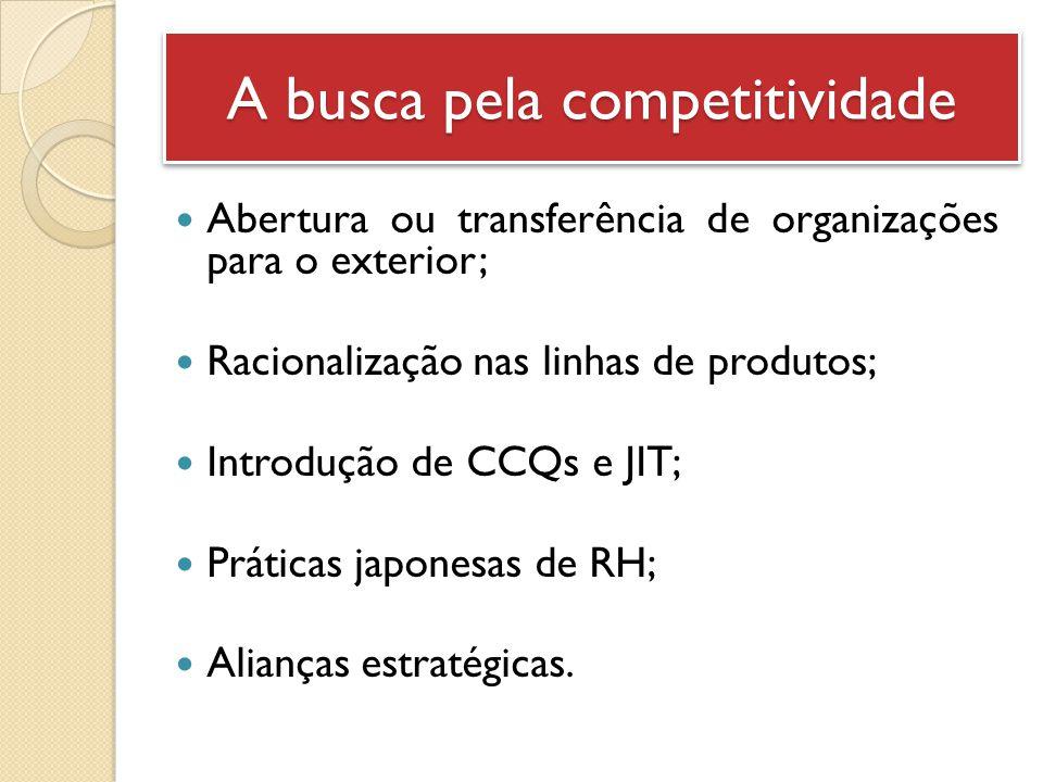 A busca pela competitividade Abertura ou transferência de organizações para o exterior; Racionalização nas linhas de produtos; Introdução de CCQs e JI