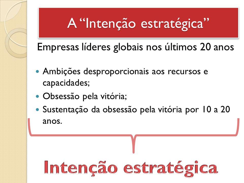 """A """"Intenção estratégica"""" Empresas líderes globais nos últimos 20 anos Ambições desproporcionais aos recursos e capacidades; Obsessão pela vitória; Sus"""