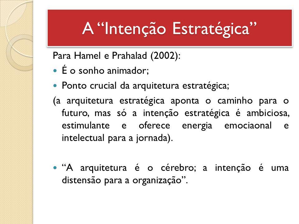 """A """"Intenção Estratégica"""" Para Hamel e Prahalad (2002): É o sonho animador; Ponto crucial da arquitetura estratégica; (a arquitetura estratégica aponta"""