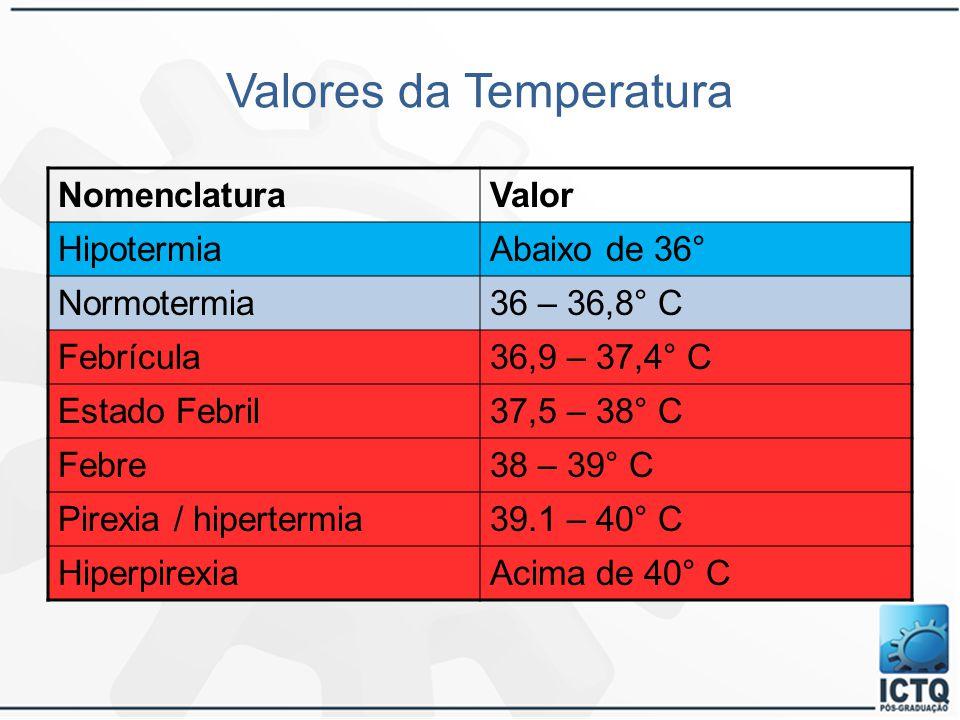 Valores da Temperatura NomenclaturaValor HipotermiaAbaixo de 36° Normotermia36 – 36,8° C Febrícula36,9 – 37,4° C Estado Febril37,5 – 38° C Febre38 – 3