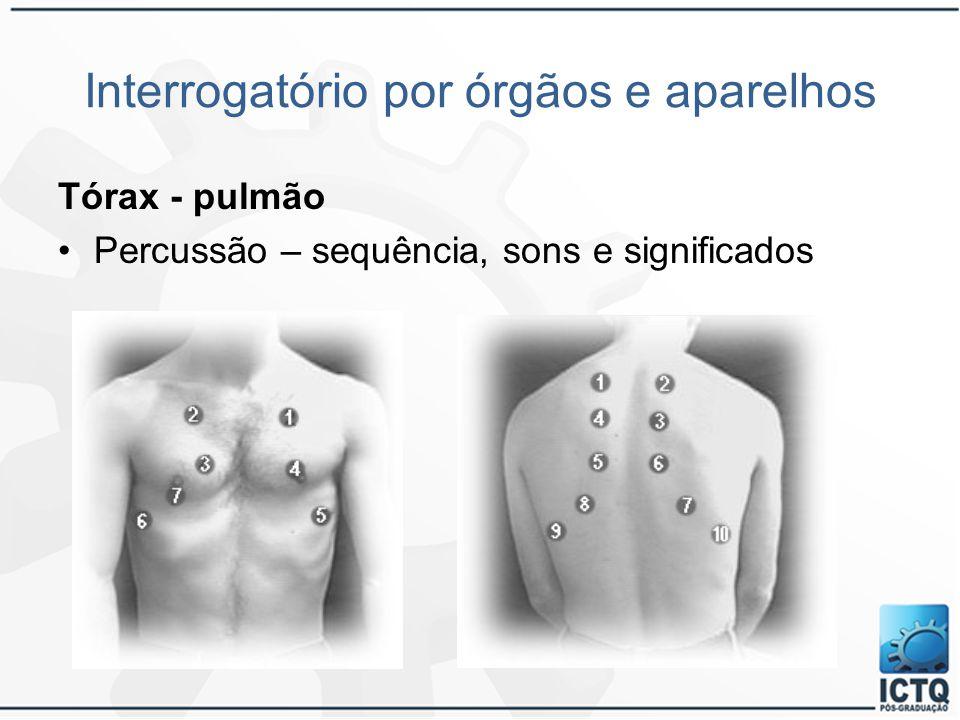 Interrogatório por órgãos e aparelhos Tórax - pulmão Percussão – sequência, sons e significados
