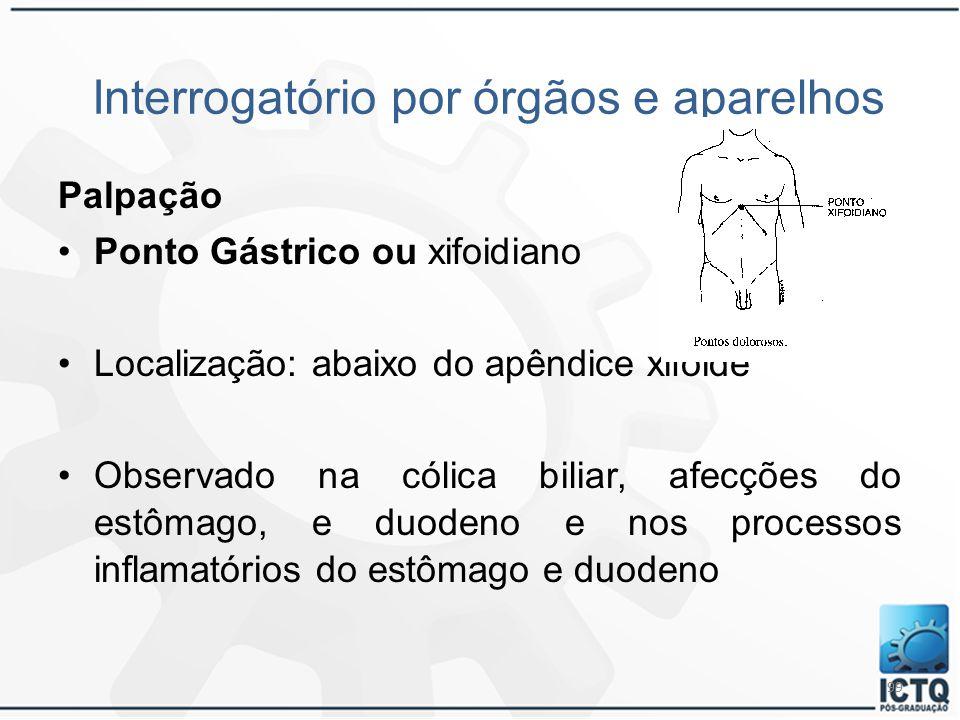 99 Interrogatório por órgãos e aparelhos Palpação Ponto Gástrico ou xifoidiano Localização: abaixo do apêndice xifóide Observado na cólica biliar, afe