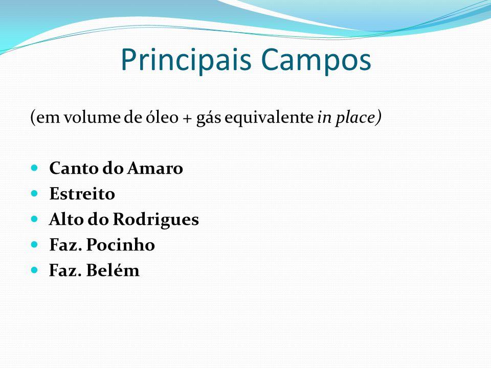 Principais Campos (em volume de óleo + gás equivalente in place) Canto do Amaro Estreito Alto do Rodrigues Faz. Pocinho Faz. Belém