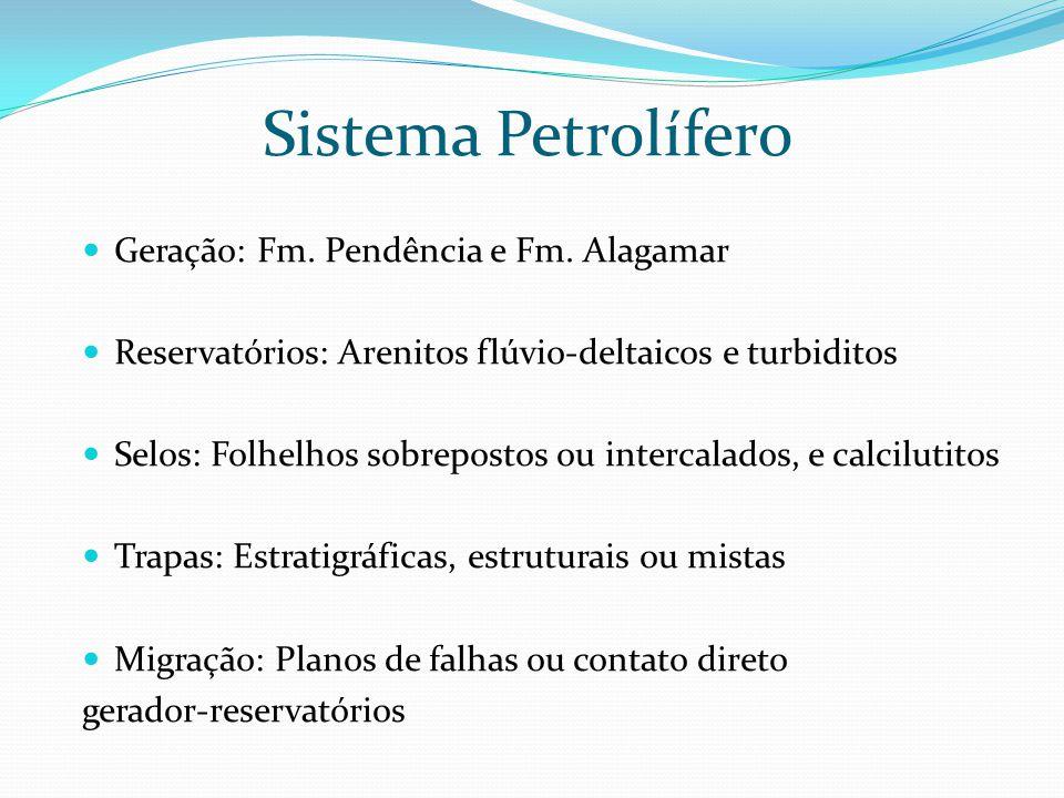 Importância econômica Produção diária de 80 mil barris de óleo.