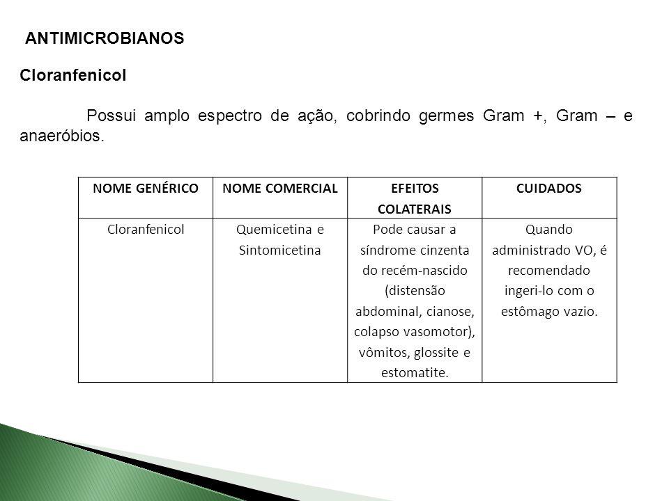 ANTIMICROBIANOS Cloranfenicol Possui amplo espectro de ação, cobrindo germes Gram +, Gram – e anaeróbios.