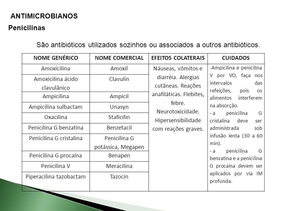 NOME GENÉRICONOME COMERCIALEFEITOS COLATERAISCUIDADOS AmoxicilinaAmoxil Náuseas, vômitos e diarréia.